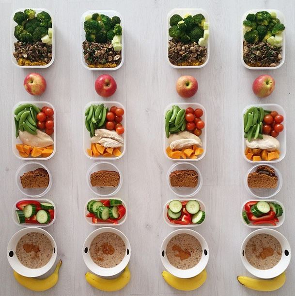 meal preparation for beginners