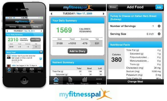 best nutrition app
