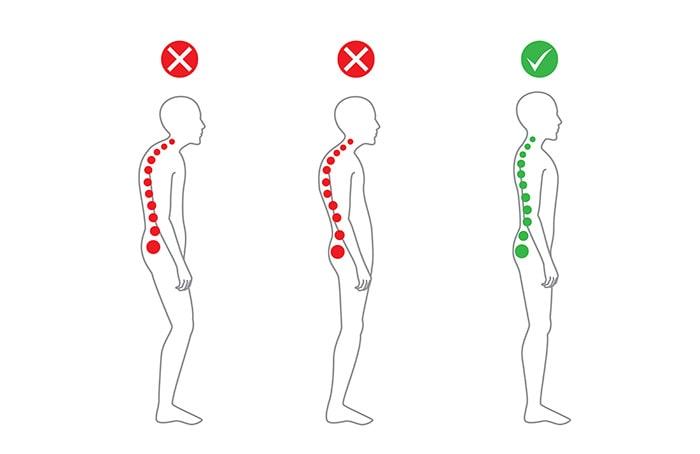 neutral spine diagram